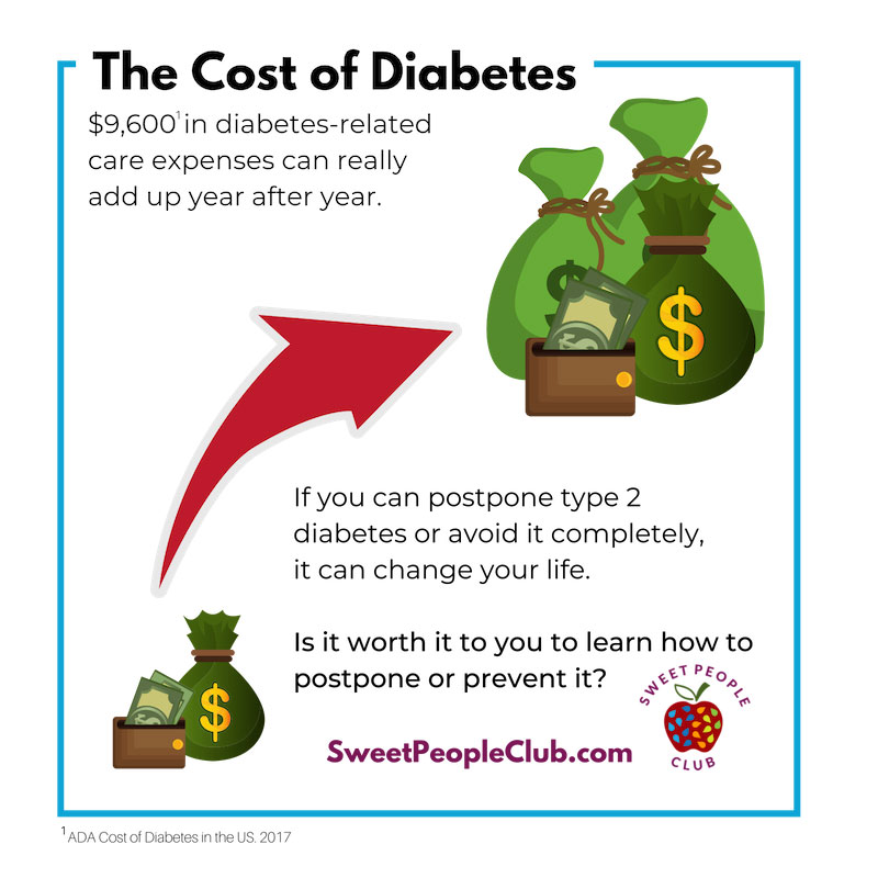 The Cost of Prediabetes
